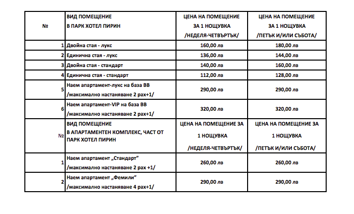 price-list-pirin-sandanski